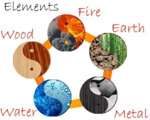 fengshui-elements